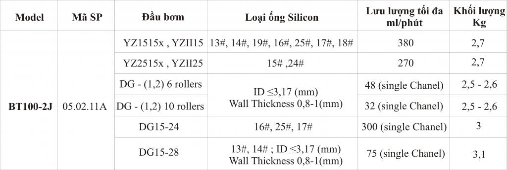 Thông số kỹ thuật Bơm nhu động BT100-2j