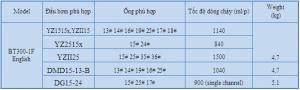 bơm định lượng BT300-1F, bơm chia liều BT300-1F, máy chiết rót BT300-1F