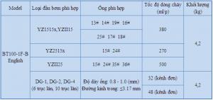 Bơm định lượng BT100-1F, Bơm chia liều BT100-1F,máy chiết rót BT100-1F
